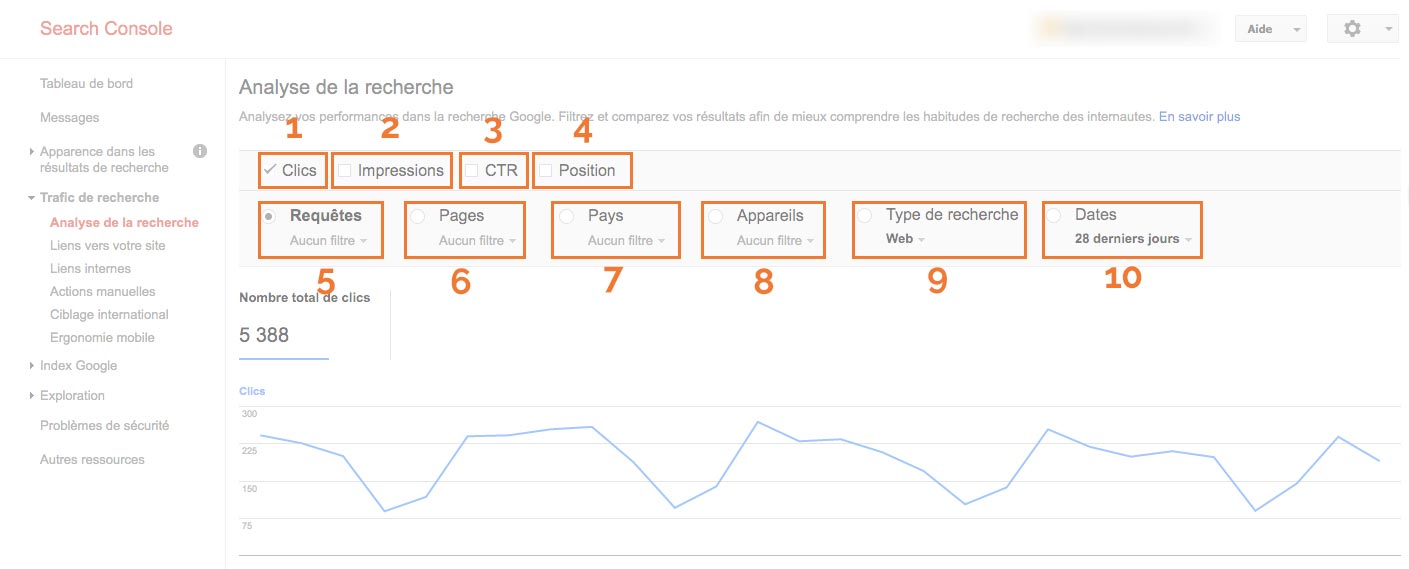 Analyse Search Console